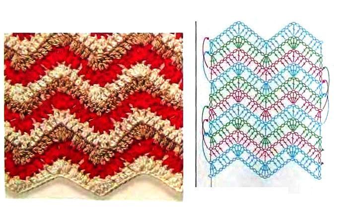 Вязание шапок спицами по схеме