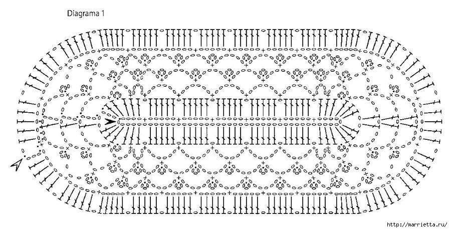 Схемы вязания крючком скатерть для начинающих с
