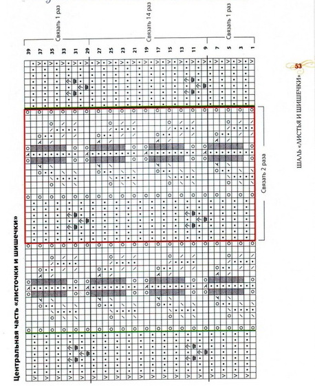 Схема вязания шали харуни